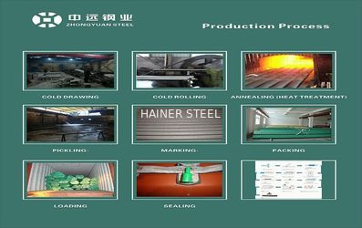 Cosco Steel - Production Process