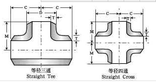 ASTM A403 Pipe Fittings Forged Alloy Steel / stainless steel equal tee ,304L 316L 310S 904L 2205
